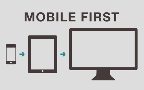 mobile first responsive wordpress design layouts